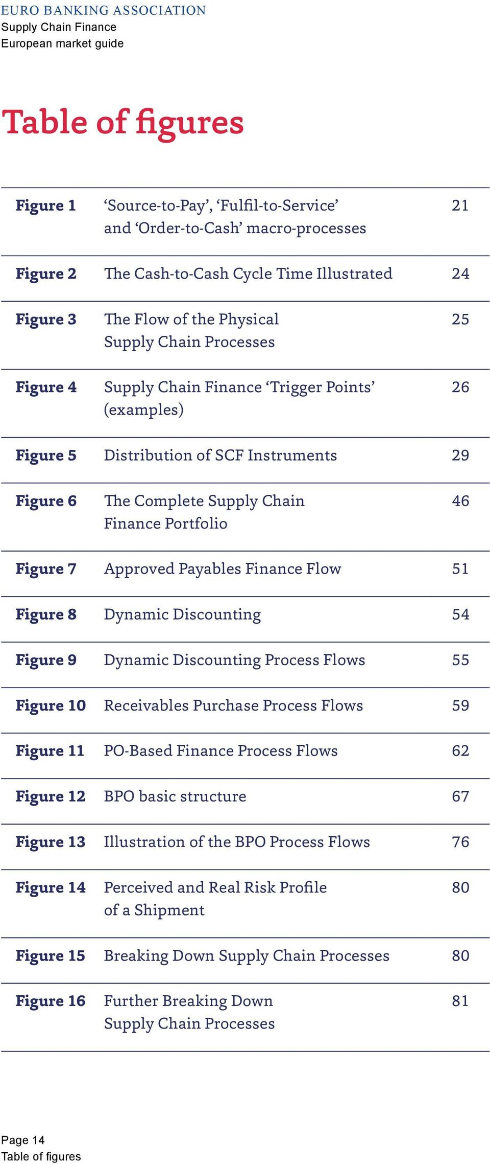 Figure 8 Dynamic Discounting 54 Figure 9 Dynamic Discounting Process Flows 55 Figure 10 Receivables Purchase Process Flows 59 Figure 11 PO-Based Finance Process Flows 62 Figure 12 BPO basic structure