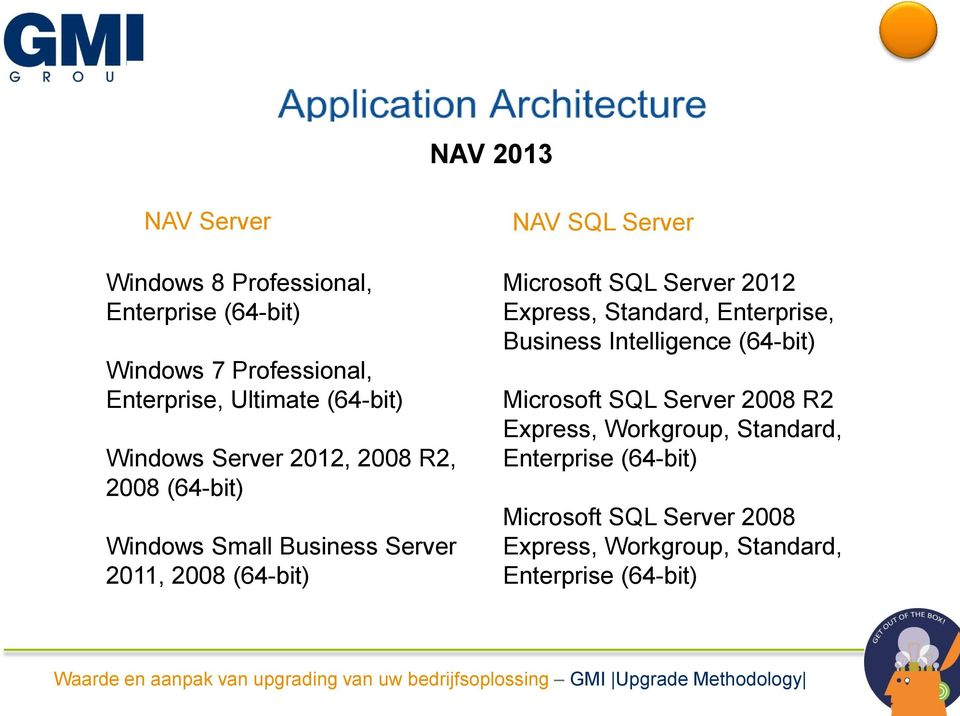 Microsoft SQL Server 2012 Express, Standard, Enterprise, Business Intelligence (64-bit) Microsoft SQL Server 2008 R2