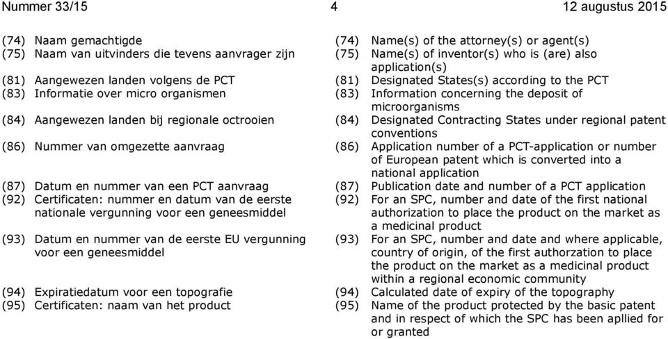(84) Aangewezen landen bij regionale octrooien (84) Designated Contracting States under regional patent conventions (86) Nummer van omgezette aanvraag (86) Application number of a PCT-application or