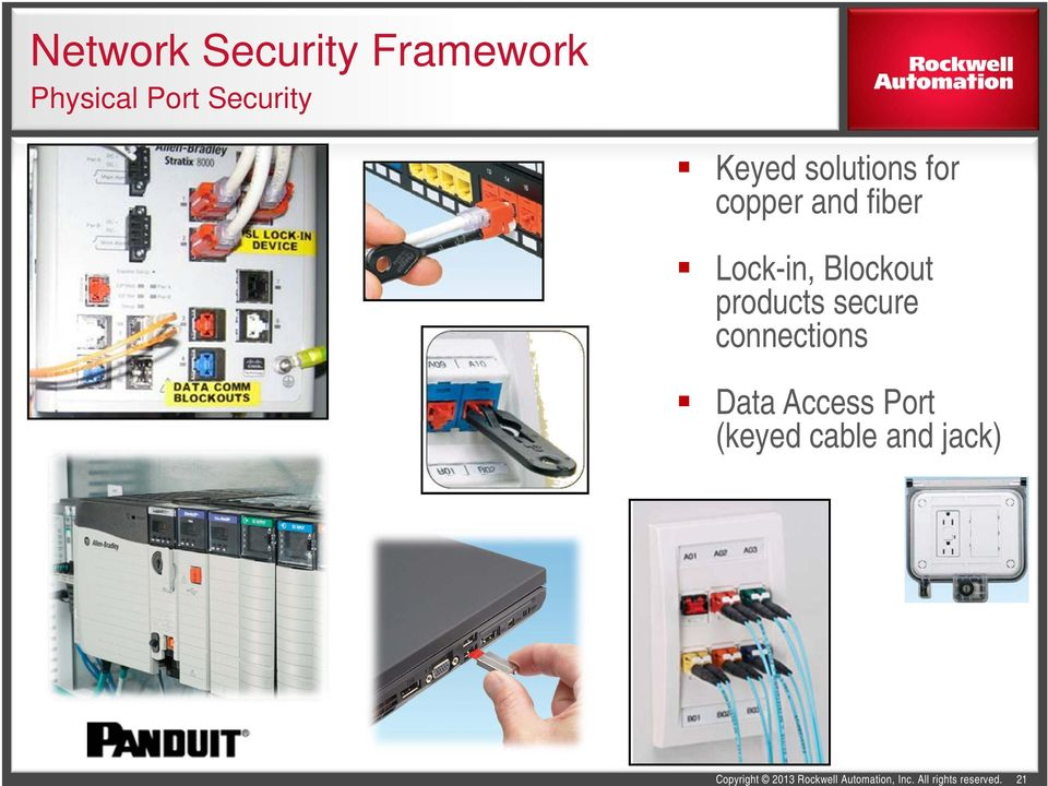 fiber Lock-in, Blockout products secure
