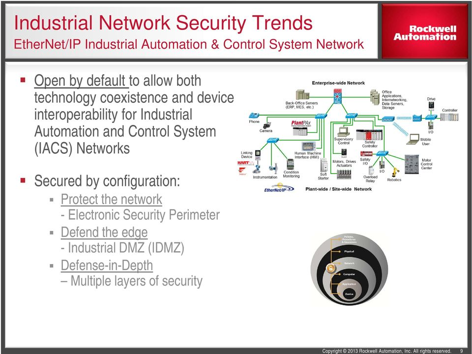 Automation and Control System (IACS) Networks Secured by configuration: Protect the network -