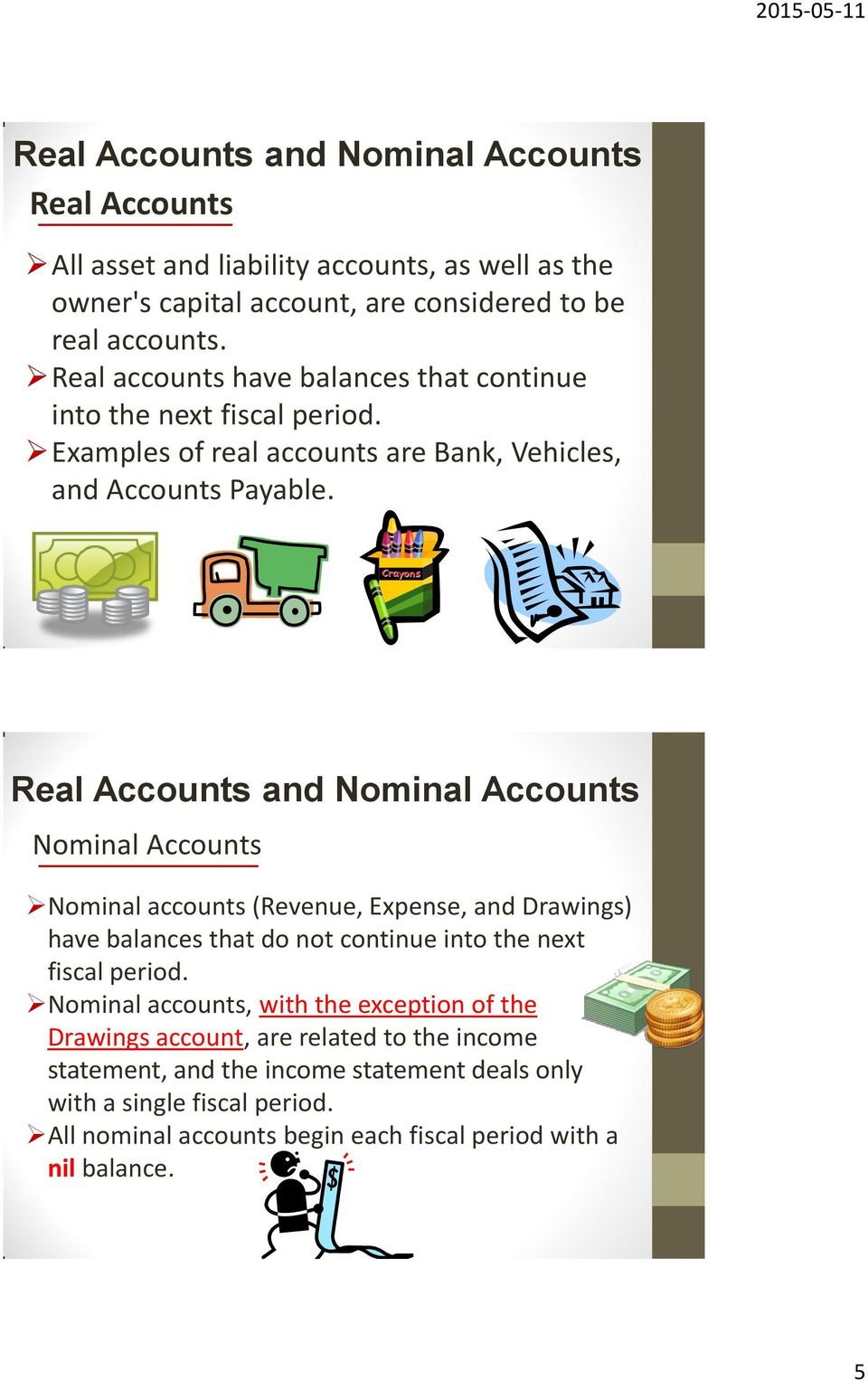 Real Accounts and Nominal Accounts Nominal Accounts Nominal accounts (Revenue, Expense, and Drawings) have balances that do not continue into the next fiscal period.
