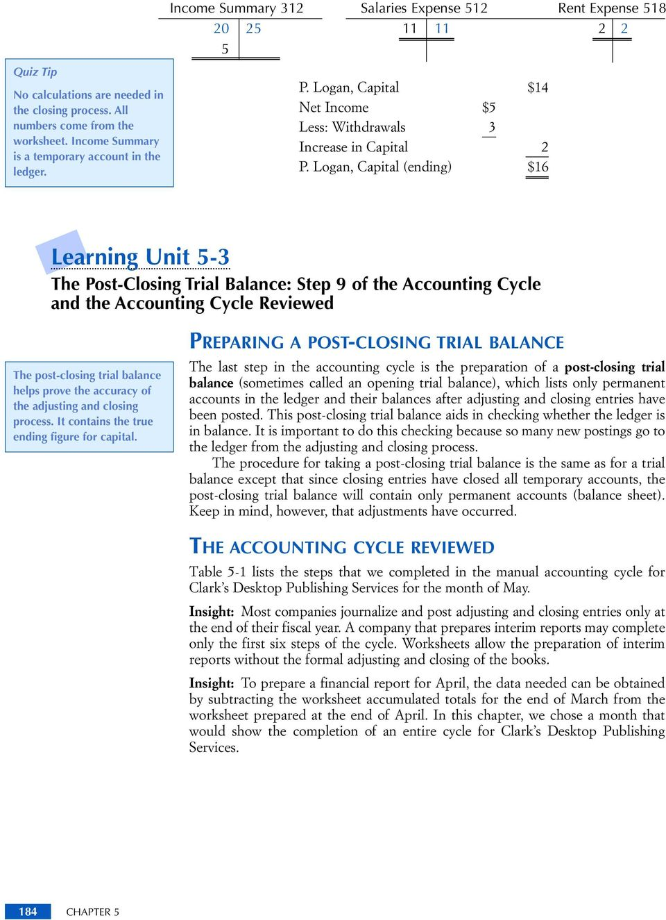 Logan, Capital (ending) $16 Learning Unit 5-3 The Post-Closing Trial Balance: Step 9 of the Accounting Cycle and the Accounting Cycle Reviewed The post-closing trial balance helps prove the accuracy
