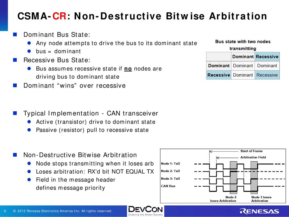 Implementation - CAN transceiver Active (transistor) drive to dominant state Passive (resistor) pull to recessive state Non-Destructive Bitwise