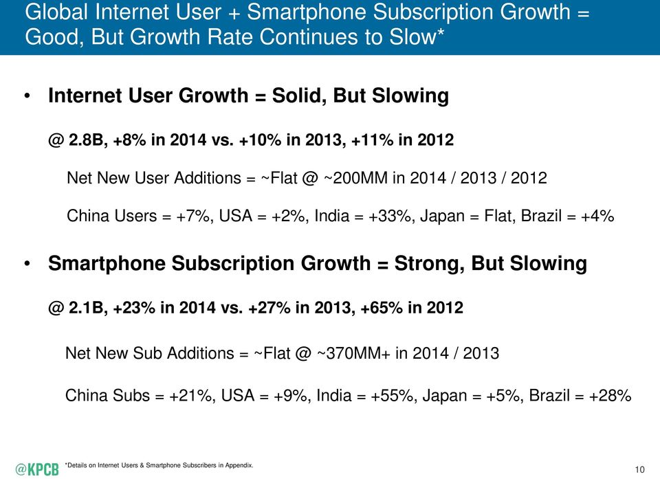 +10% in 2013, +11% in 2012 Net New User Additions = ~Flat @ ~200MM in 2014 / 2013 / 2012 China Users = +7%, USA = +2%, India = +33%, Japan = Flat, Brazil =