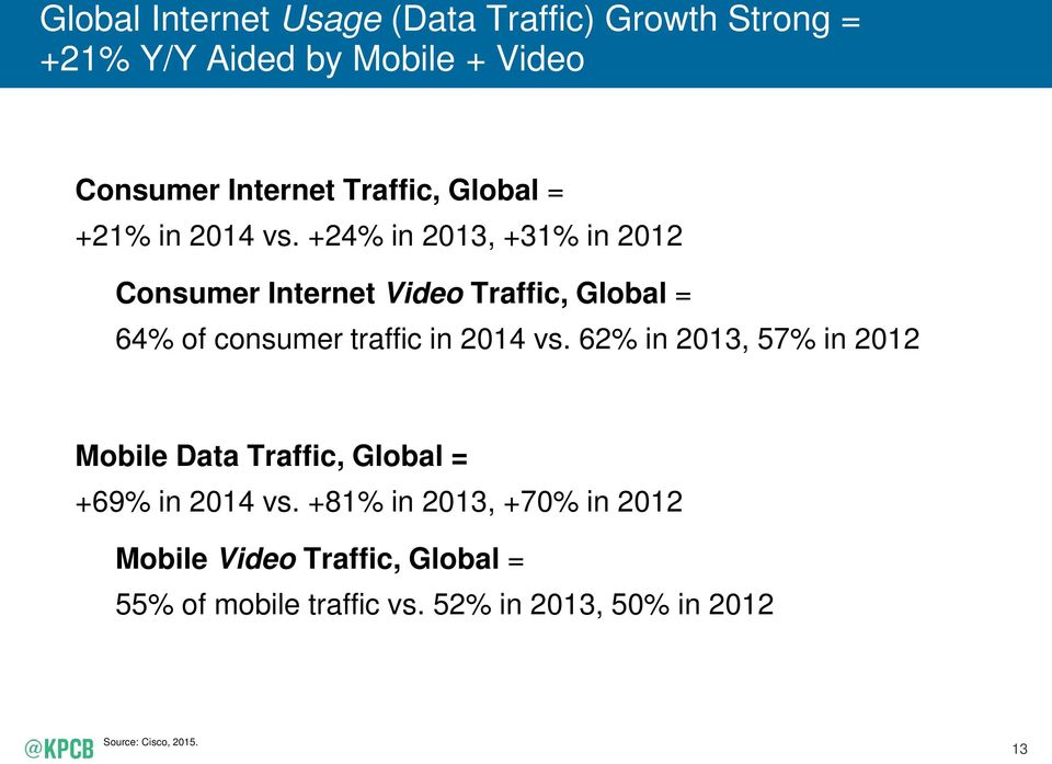 +24% in 2013, +31% in 2012 Consumer Internet Video Traffic, Global = 64% of consumer traffic in 2014 vs.