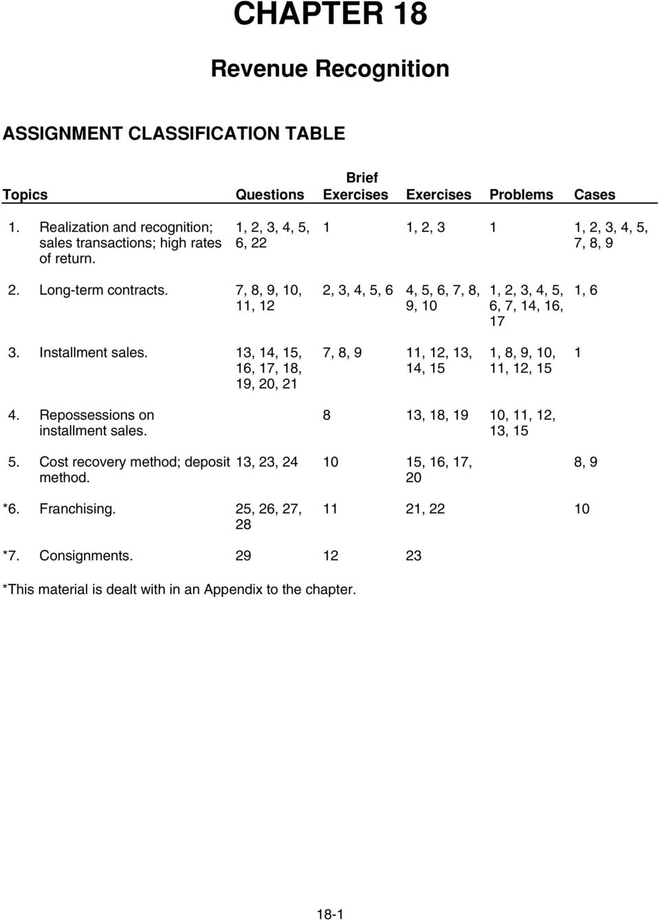 assignment classification table Against a random assignment, the tau coefficient provides an intuitive and  relatively  for the second classification (table 2), the marginal distribu- tion of  the.