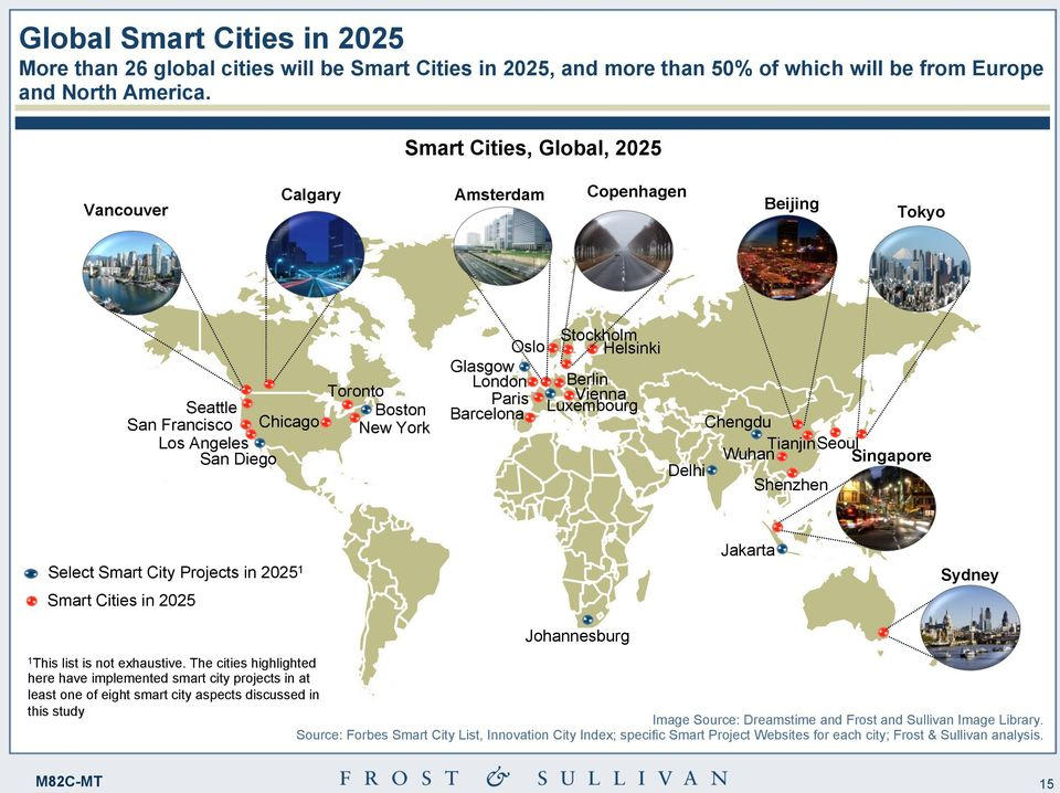 Berlin Paris Vienna Luxembourg Barcelona Chengdu Tianjin Seoul Wuhan Singapore Delhi Shenzhen Select Smart City Projects in 2025 1 Smart Cities in 2025 Jakarta Sydney Johannesburg 1 This list is not