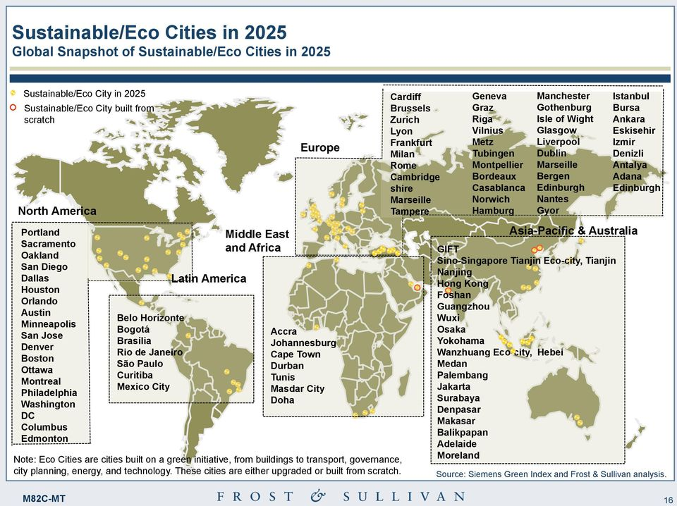 Mexico City Latin America Middle East and Africa Europe Accra Johannesburg Cape Town Durban Tunis Masdar City Doha Note: Eco Cities are cities built on a green initiative, from buildings to