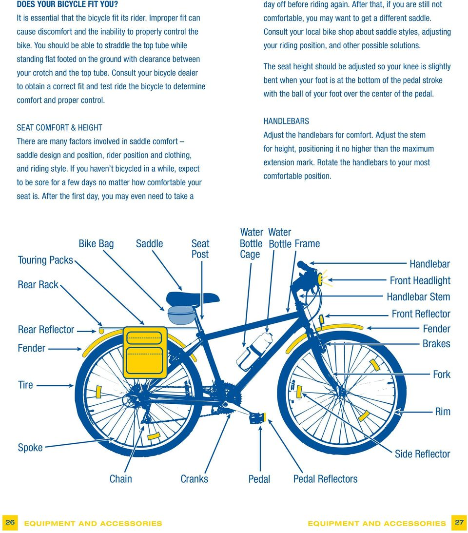 Consult your bicycle dealer to obtain a correct fit and test ride the bicycle to determine comfort and proper control.