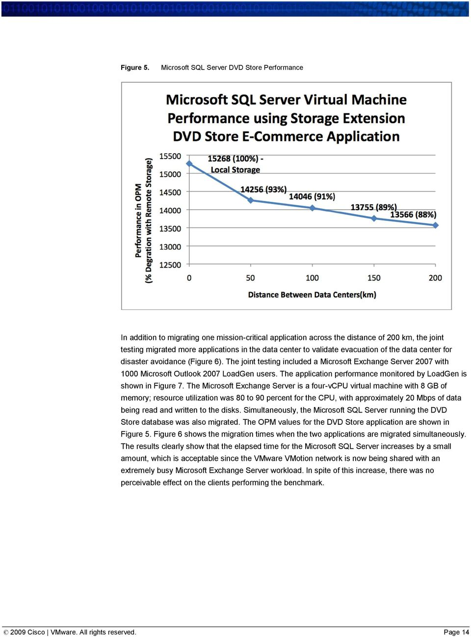 validate evacuation of the data center for disaster avoidance (Figure 6). The joint testing included a Microsoft Exchange Server 2007 with 1000 Microsoft Outlook 2007 LoadGen users.