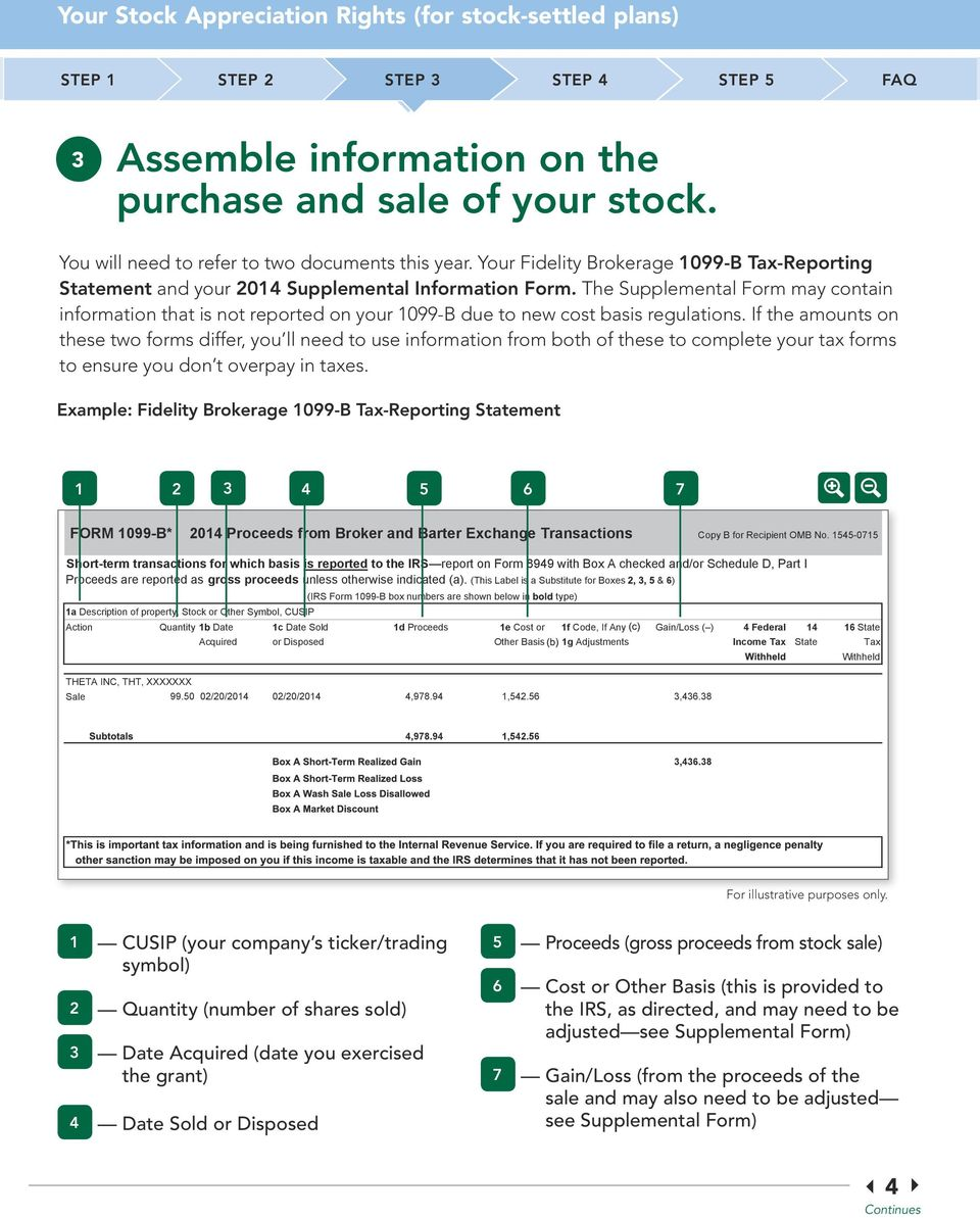 The Supplemental Form may contain information that is not reported on your 1099-B due to new cost basis regulations.