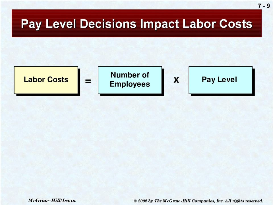 designing pay levels mix and pay Exhibit 81 determining externally competitive pay levels and structures.