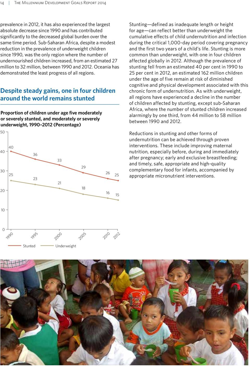Sub-Saharan Africa, despite a modest reduction in the prevalence of underweight children since 1990, was the only region where the number of undernourished children increased, from an estimated 27