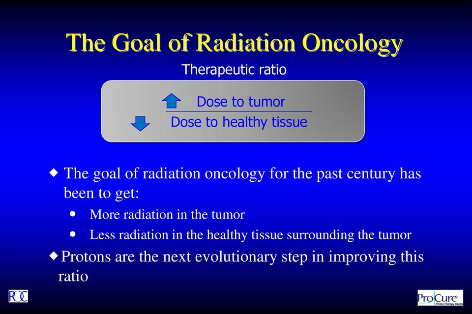 to get: More radiation in the tumor Less radiation in the healthy tissue