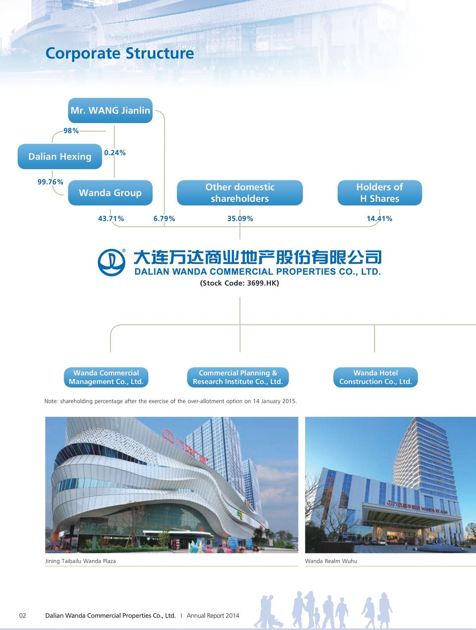 HK) Wanda Commercial Management Co., Ltd. Commercial Planning & Research Institute Co., Ltd. Wanda Hotel Construction Co.