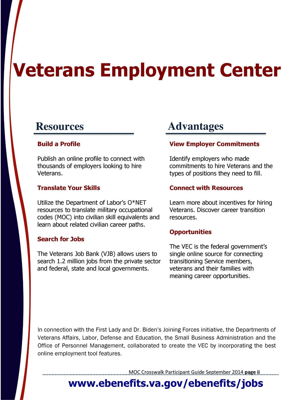 Search for Jobs The Veterans Job Bank (VJB) allows users to search 1.2 million jobs from the private sector and federal, state and local governments.
