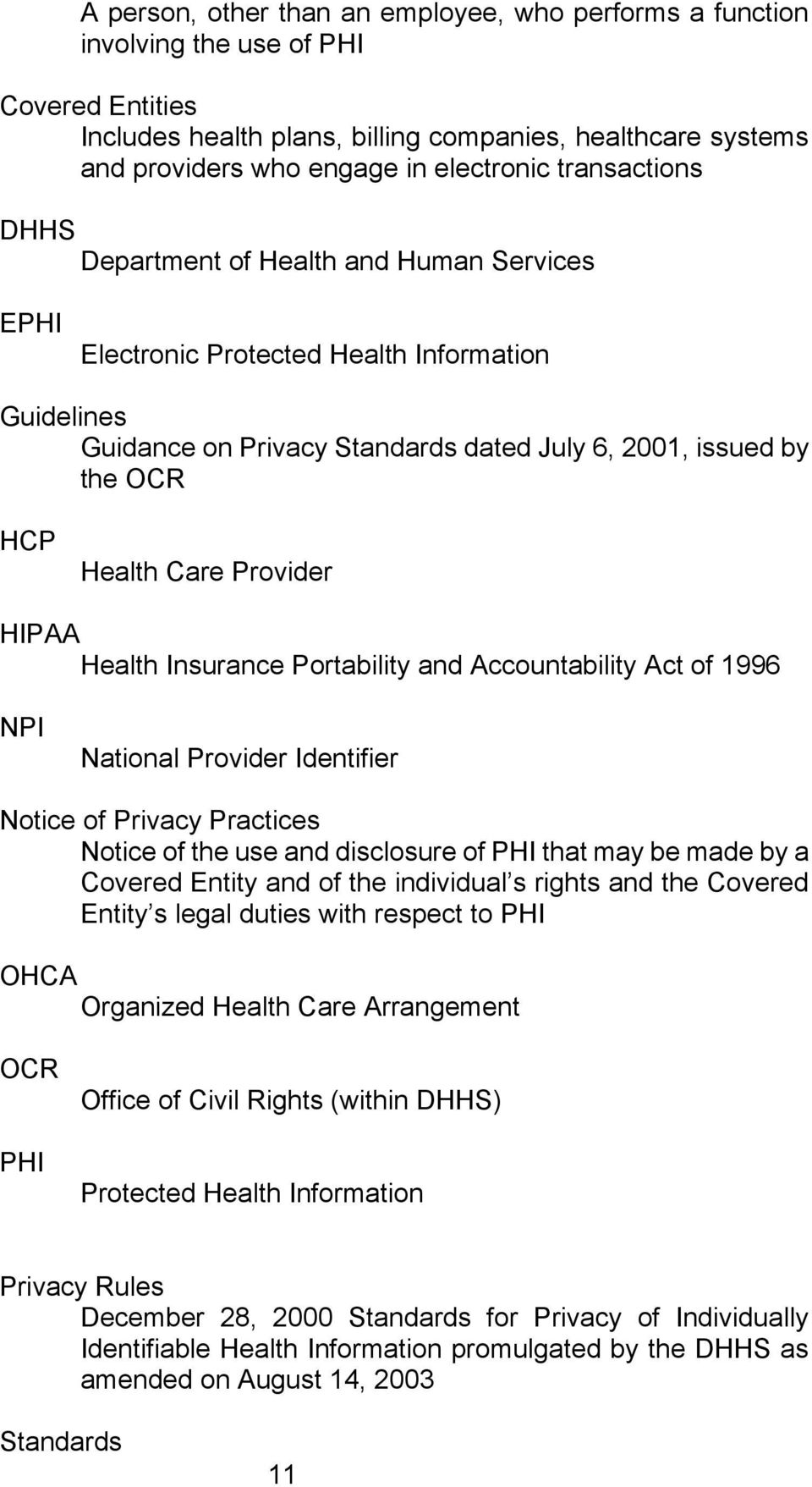 Provider HIPAA Health Insurance Portability and Accountability Act of 1996 NPI National Provider Identifier Notice of Privacy Practices Notice of the use and disclosure of PHI that may be made by a
