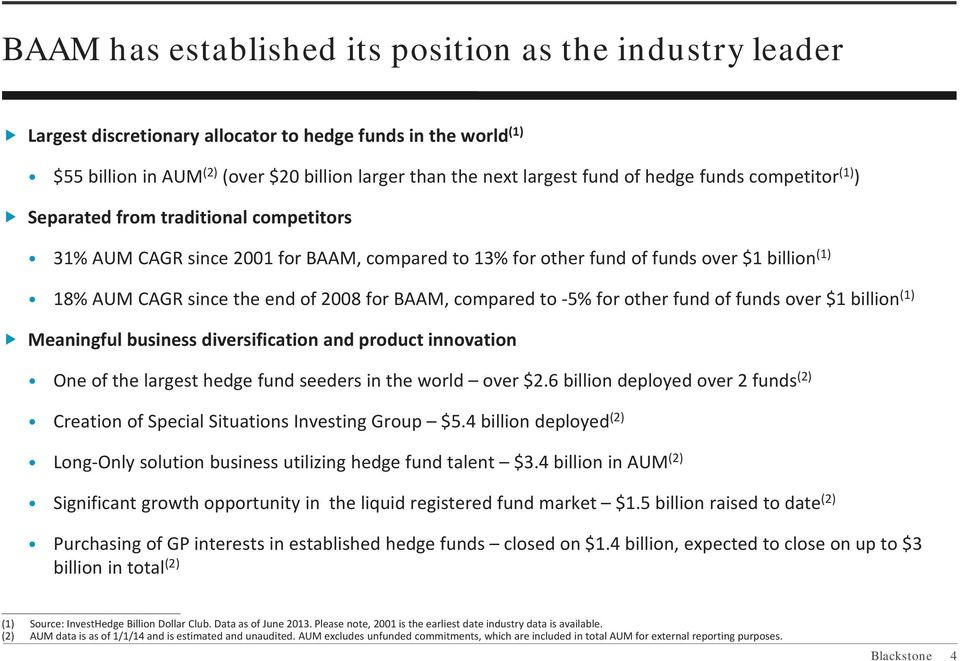 for BAAM, compared to 5% for other fund of funds over $1 billion (1) Meaningful business diversification and product innovation One of the largest hedge fund seeders in the world over $2.