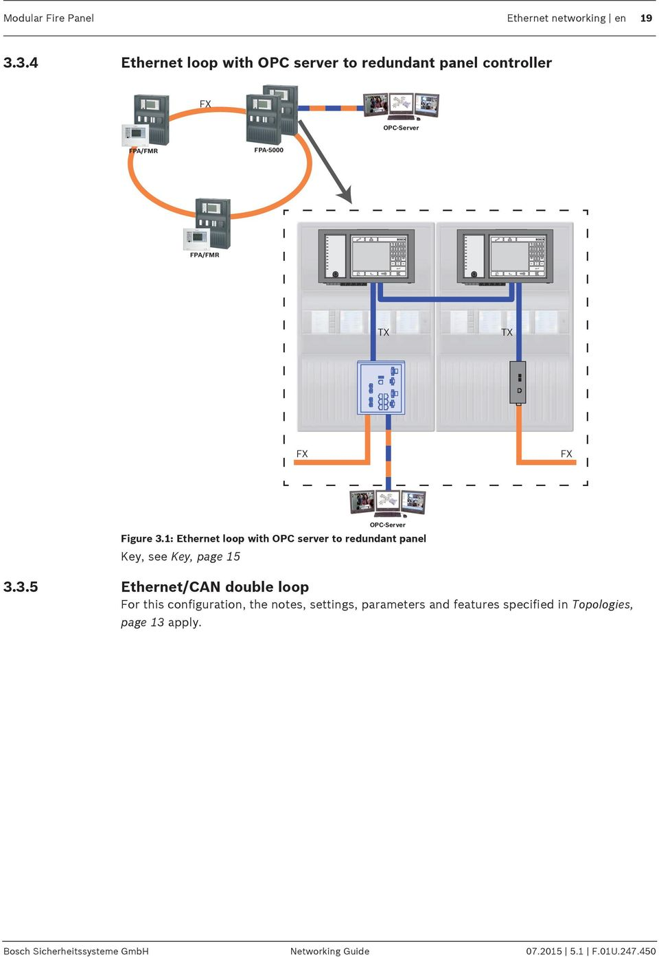 1: Ethernet loop with OPC server to redundant panel Key, see Key, page 15 3.