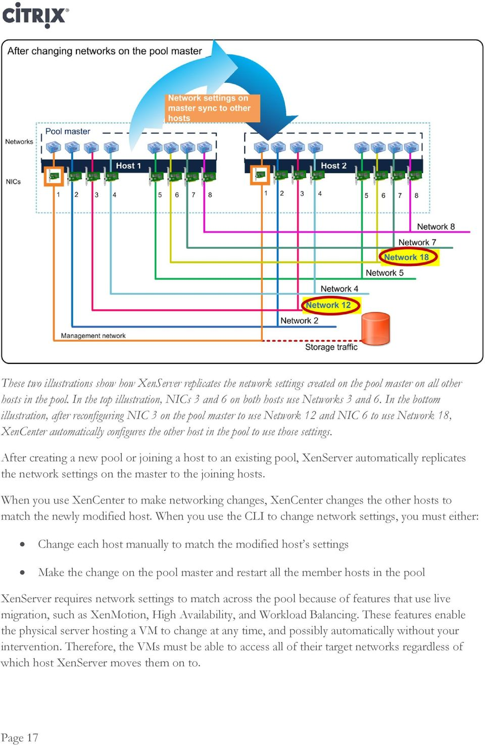 In the bottom illustration, after reconfiguring NIC 3 on the pool master to use Network 12 and NIC 6 to use Network 18, XenCenter automatically configures the other host in the pool to use those