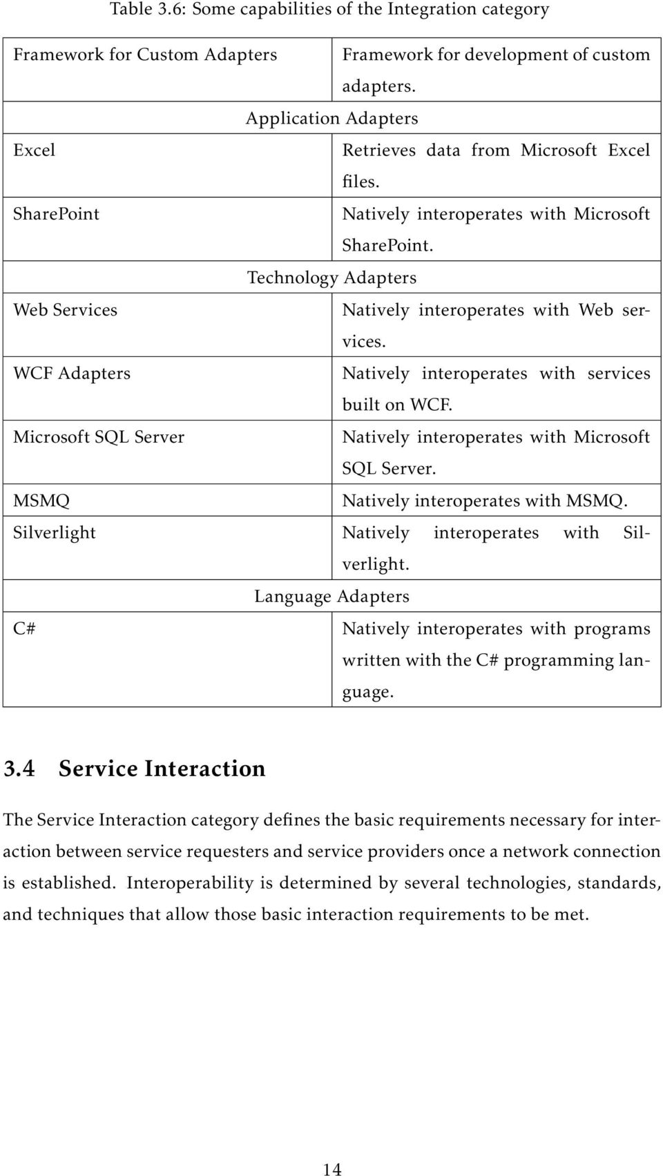 Technology Adapters Web Services Natively interoperates with Web services. WCF Adapters Natively interoperates with services built on WCF.