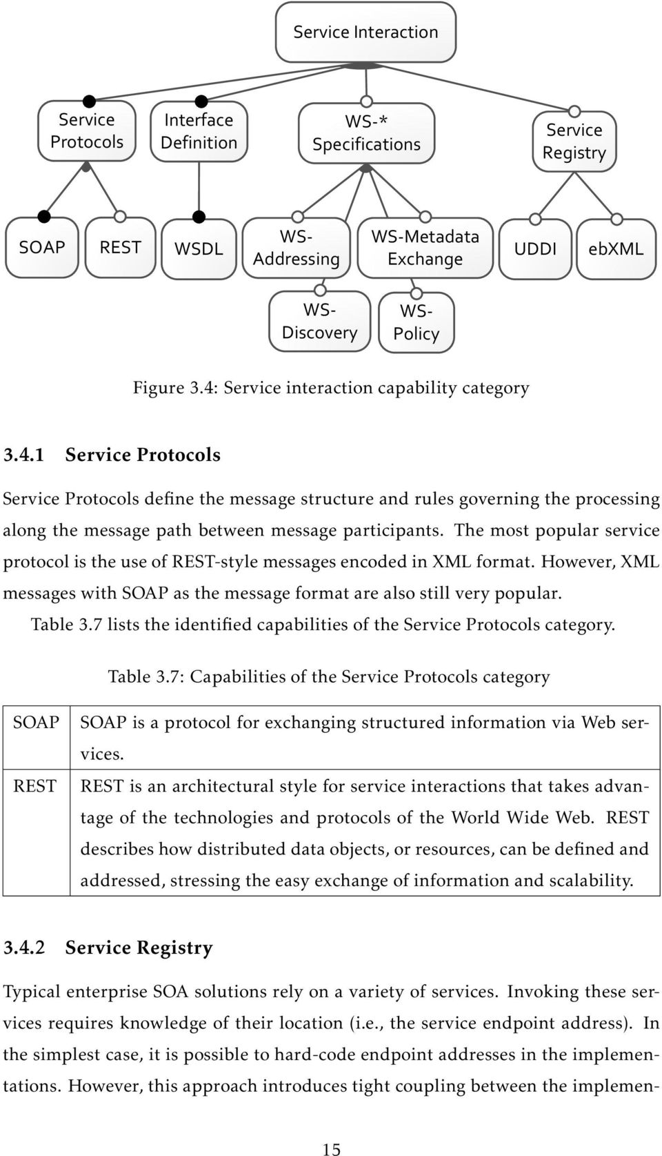 The most popular service protocol is the use of REST-style messages encoded in XML format. However, XML messages with SOAP as the message format are also still very popular. Table 3.