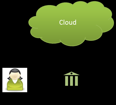 29 Cloud Concepts for the Public Sector in Germany Use Cases Figure 12 provides a two-dimensional view on use cases.