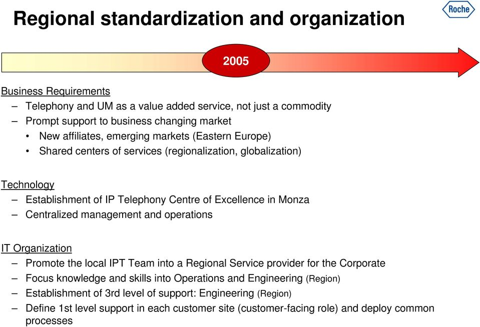 Monza Centralized management and operations IT Organization Promote the local IPT Team into a Regional Service provider for the Corporate Focus knowledge and skills into