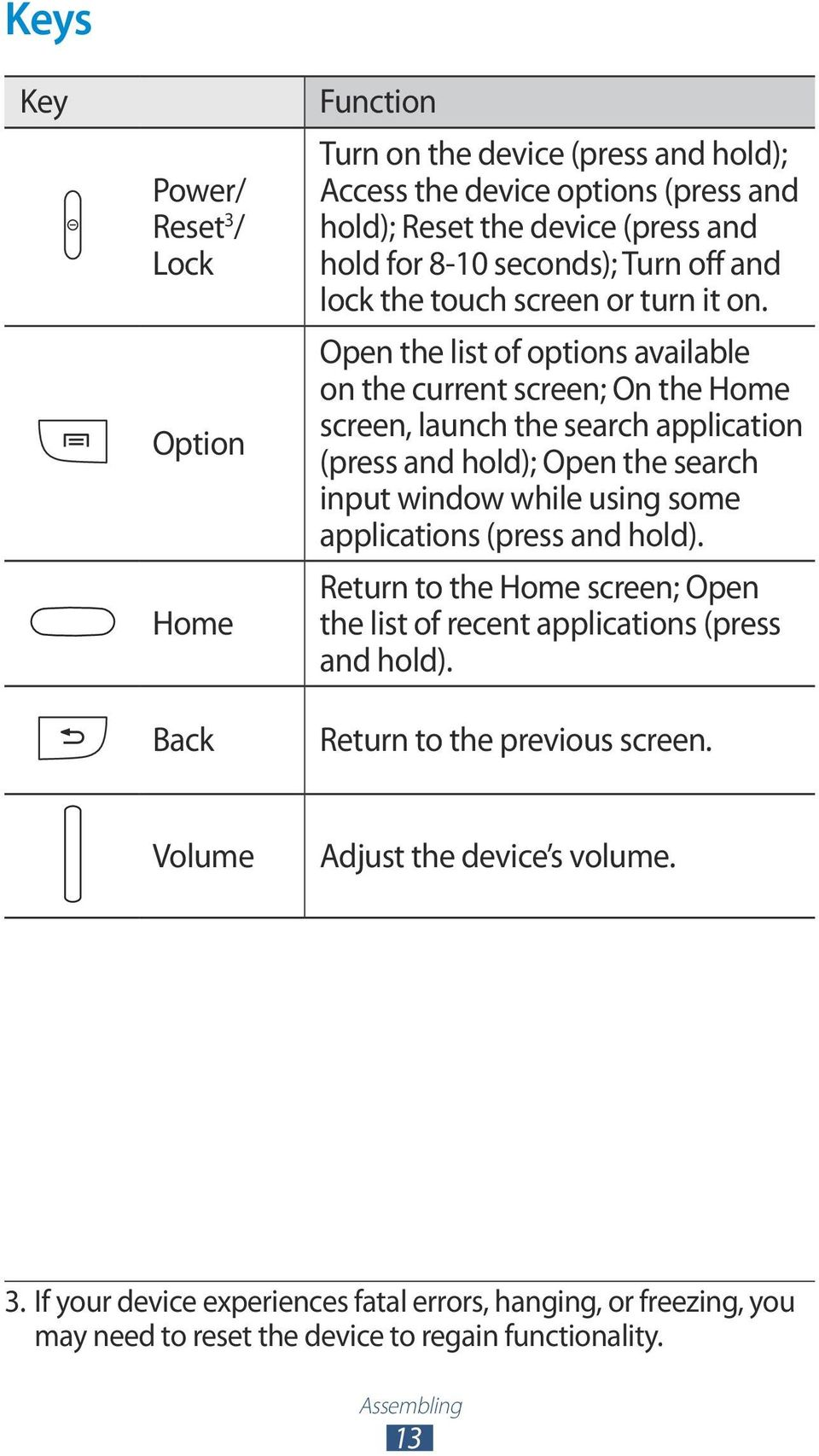 Open the list of options available on the current screen; On the Home screen, launch the search application (press and hold); Open the search input window while using some