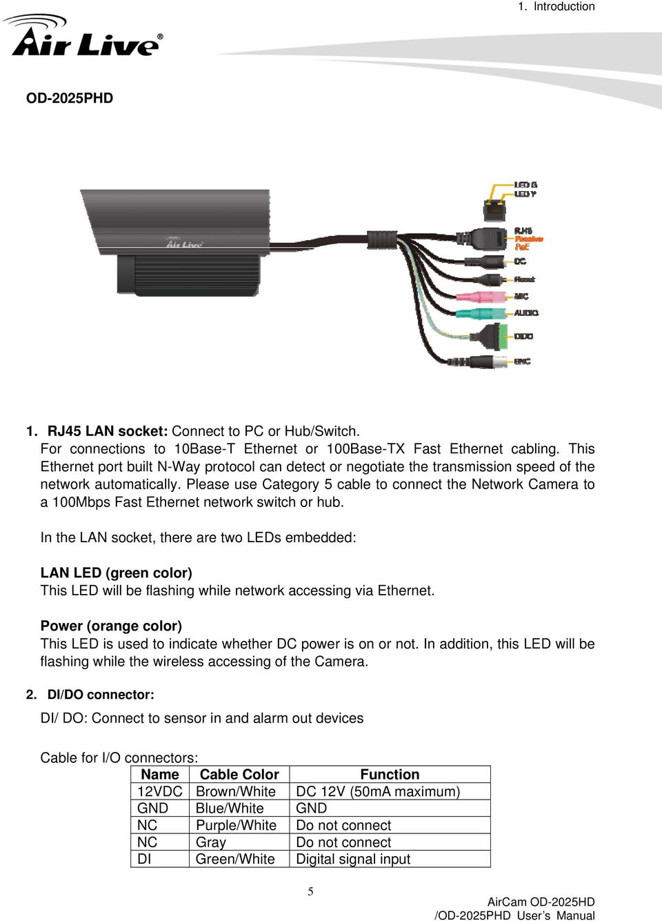 Please use Category 5 cable to connect the Network Camera to a 100Mbps Fast Ethernet network switch or hub.