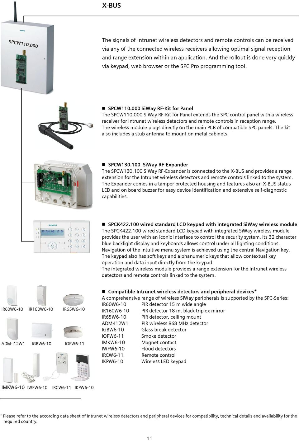 000 SiWay RF-Kit for Panel extends the SPC control panel with a wireless receiver for Intrunet wireless detectors and remote controls in reception range.