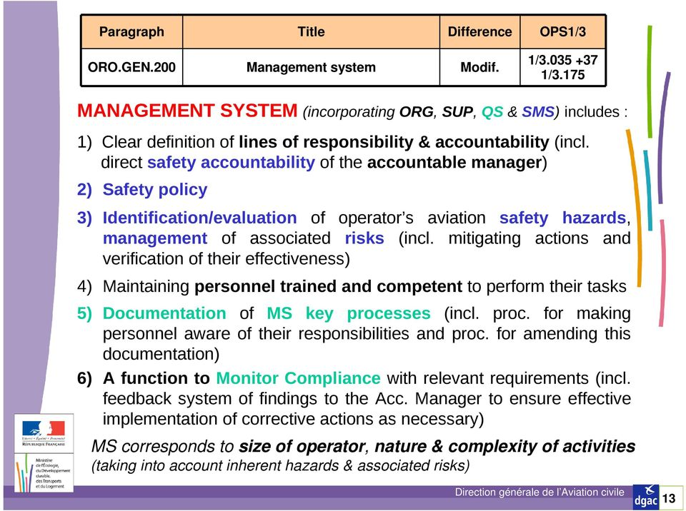 mitigating actions and verification of their effectiveness) 4) Maintaining personnel trained and competent to perform their tasks 5) Documentation of MS key proce