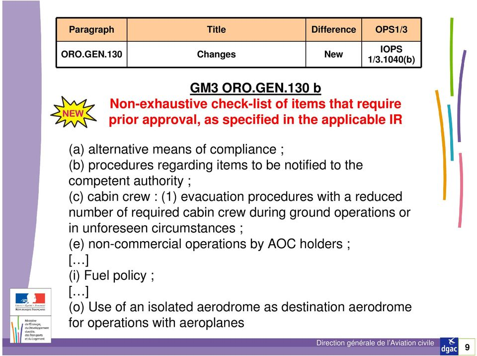 1040(b) GM3 130 b Non-exhaustive check-list of items that require prior approval, as specified in the applicable IR (a) alternative means of