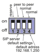 Connect the Network UTP cable to the Ethernet connection (Number 13 on the image above). Ideally you should connect it to a POE Network Switch.