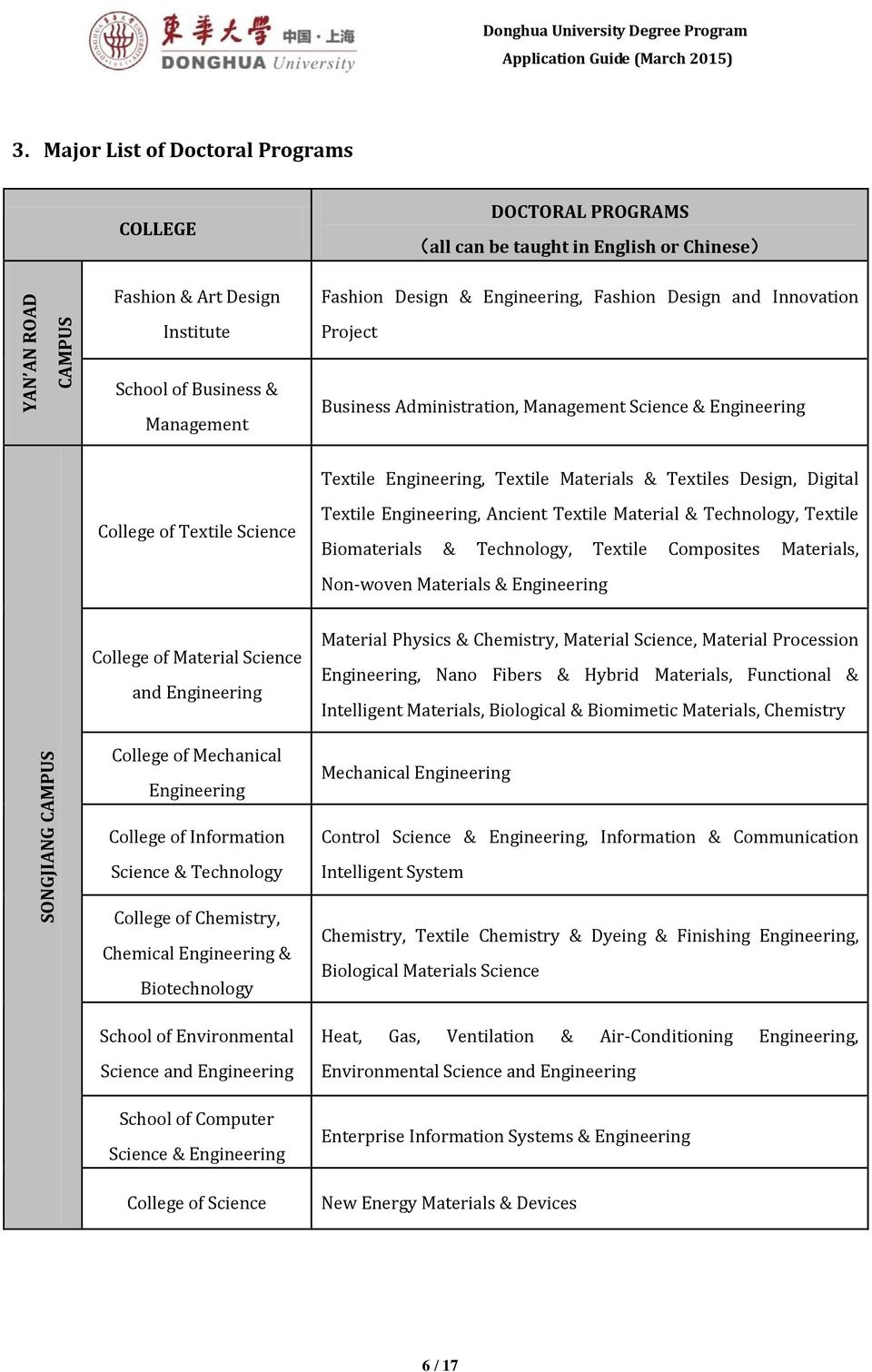 Science Textile Engineering, Ancient Textile Material & Technology, Textile Biomaterials & Technology, Textile Composites Materials, Non-woven Materials & Engineering College of Material Science and