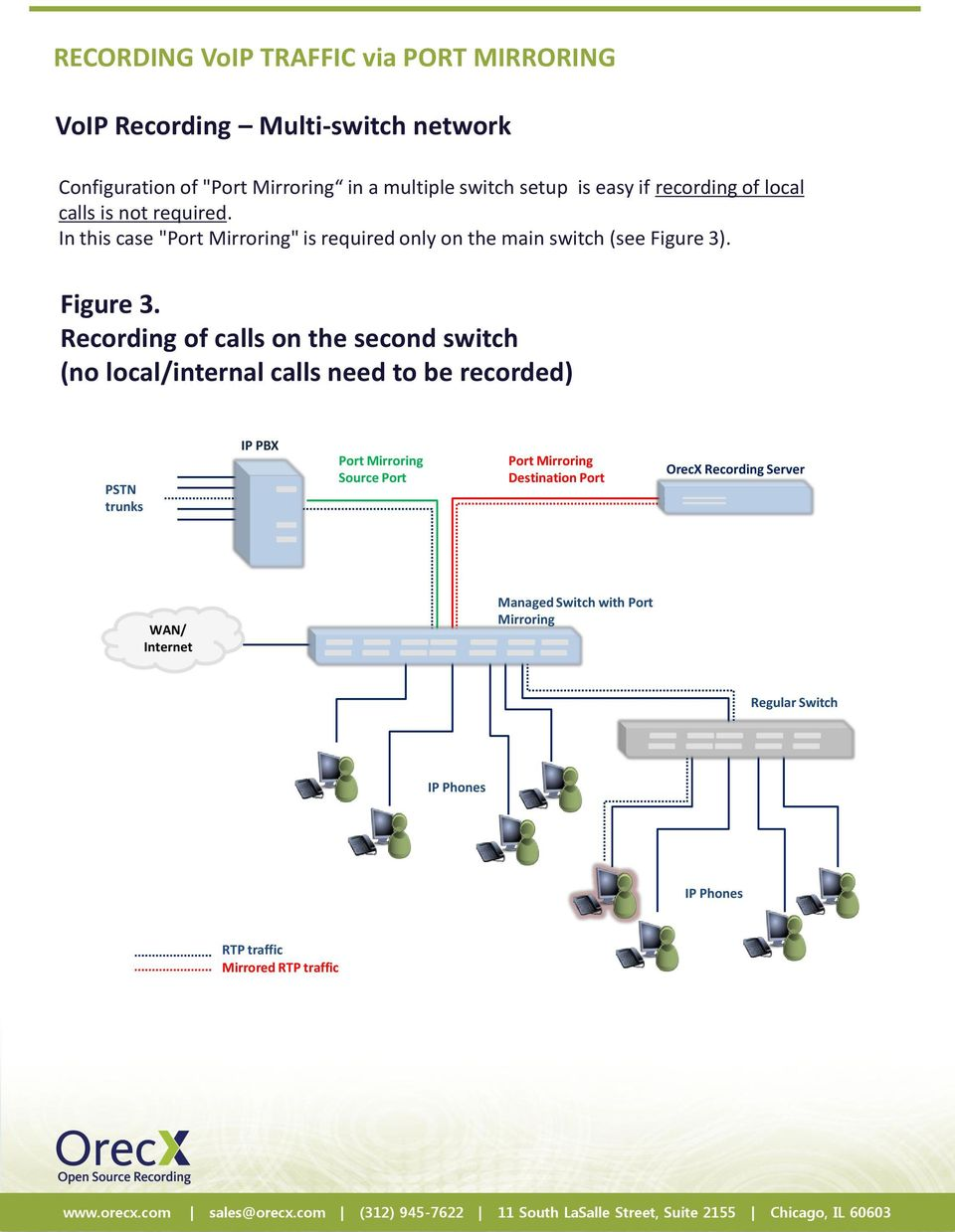 "In this case """" is required only on the main switch (see Figure 3)"