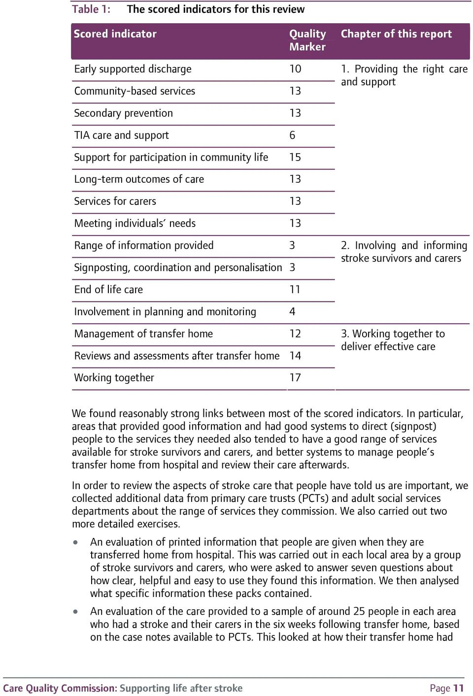 individuals needs 13 Range of information provided 3 Signposting, coordination and personalisation 3 2.