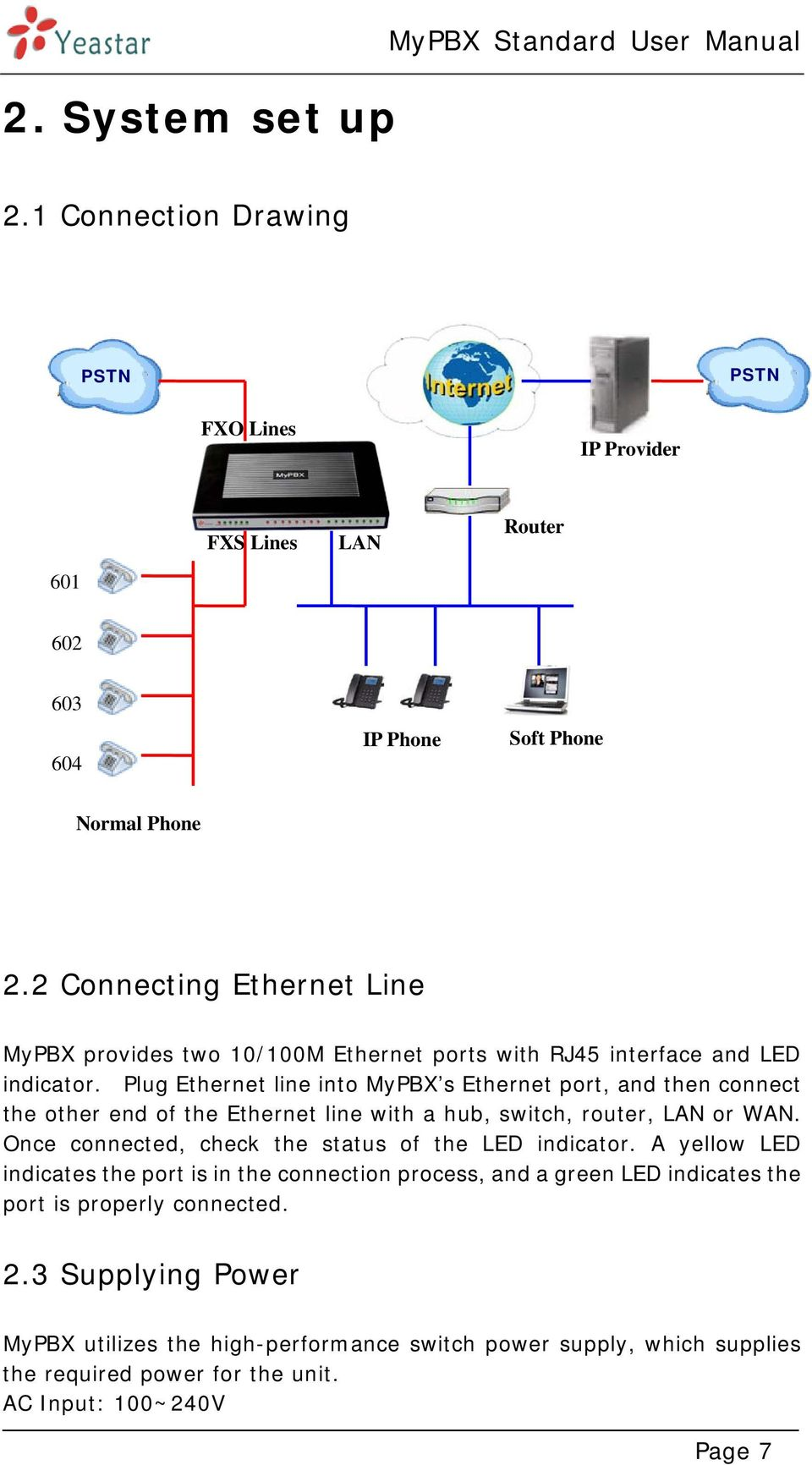 Plug Ethernet line into MyPBX s Ethernet port, and then connect the other end of the Ethernet line with a hub, switch, router, LAN or WAN.