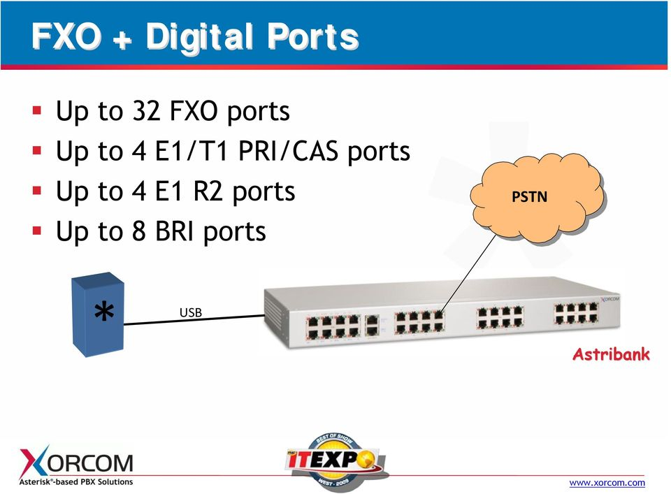 ports Up to 4 E1 R2 ports Up to