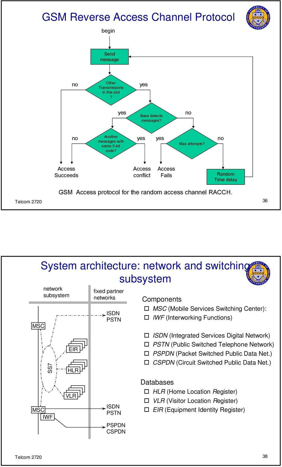 Telcom 2720 36 MSC System architecture: network and switching subsystem network subsystem SS7 MSC IWF EIR HLR VLR fixed partner networks ISDN PSTN ISDN PSTN PSPDN CSPDN Components MSC (Mobile
