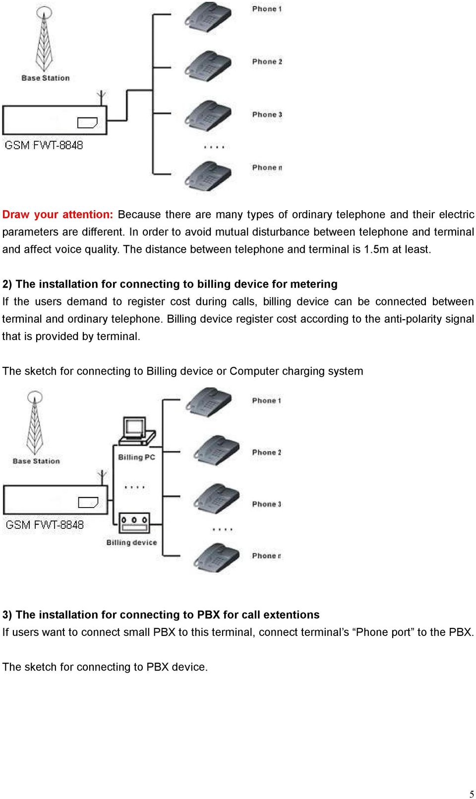 2) The installation for connecting to billing device for metering If the users demand to register cost during calls, billing device can be connected between terminal and ordinary telephone.