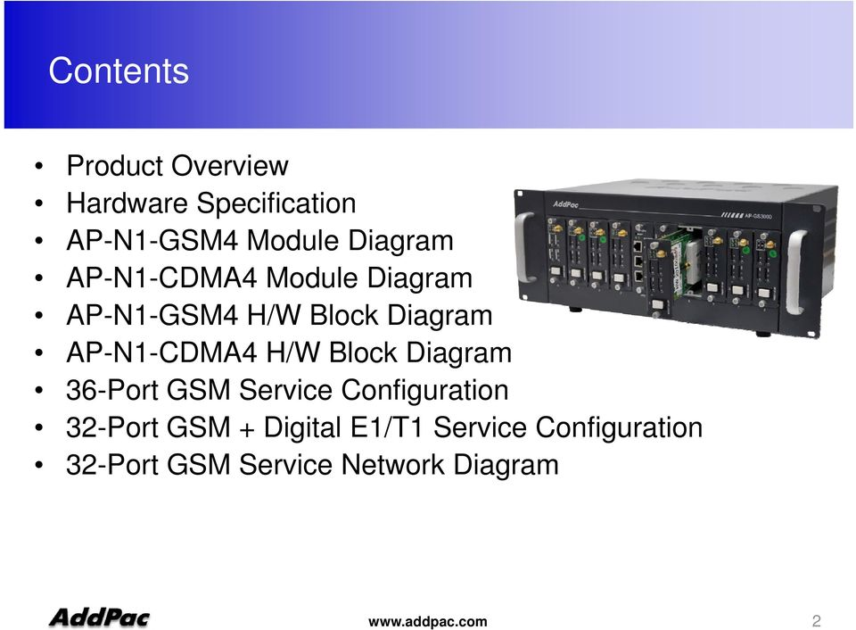 Block Diagram 36-Port Service Configuration 32-Port + Digital