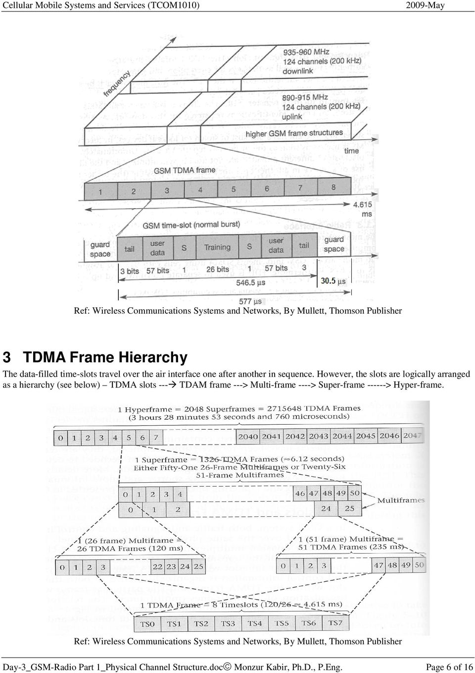 However, the slots are logically arranged as a hierarchy (see below) TDMA slots --- TDAM frame ---> Multi-frame ----> Super-frame