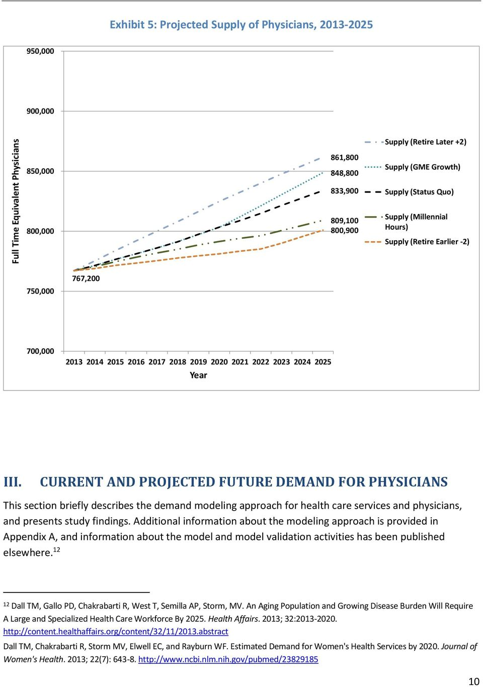 CURRENT AND PROJECTED FUTURE DEMAND FOR PHYSICIANS This section briefly describes the demand modeling approach for health care services and physicians, and presents study findings.