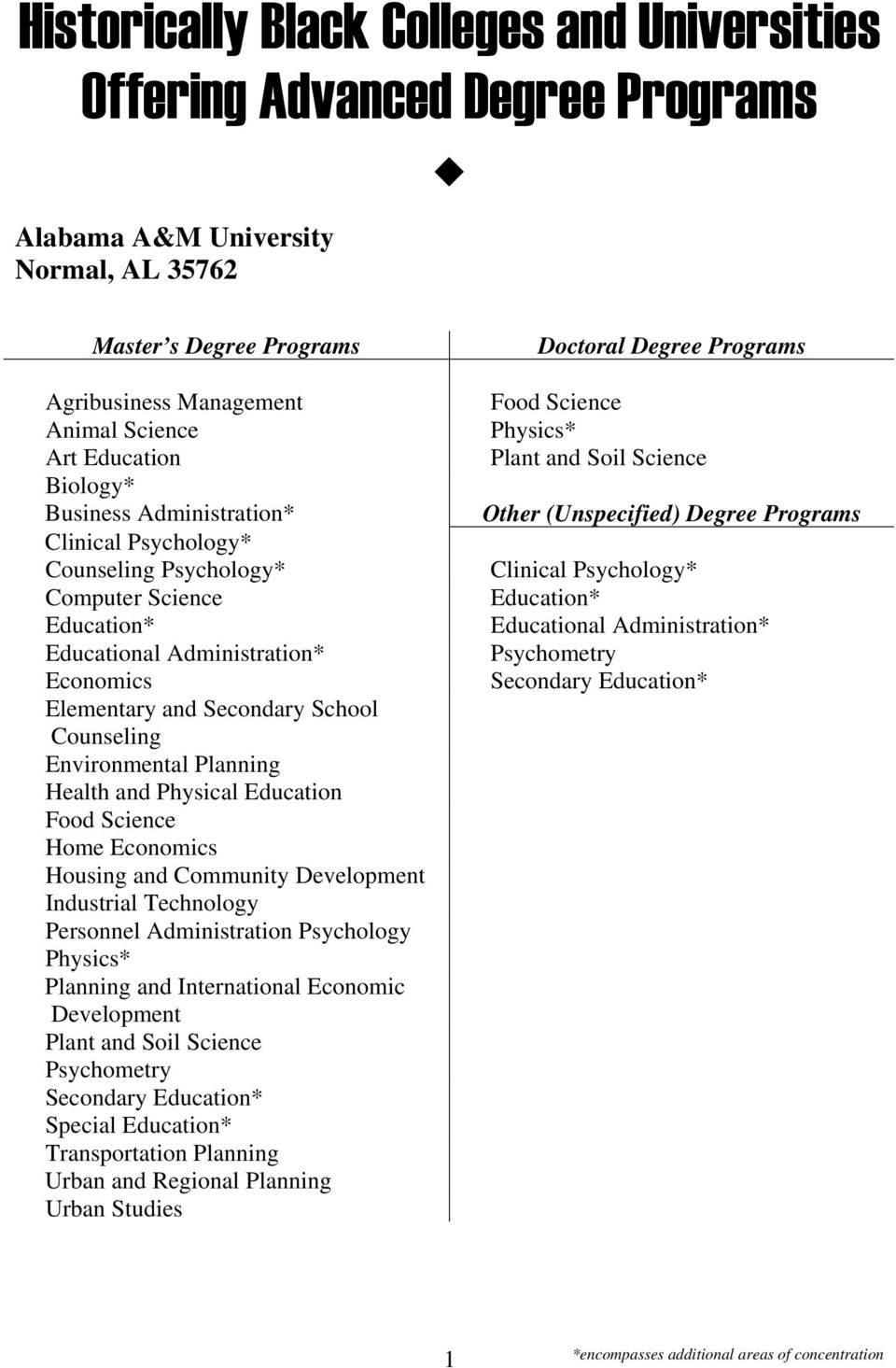 Science Home Economics Housing and Community Development Industrial Technology Personnel Administration Psychology Physics* Planning and International Economic Development Plant and Soil Science
