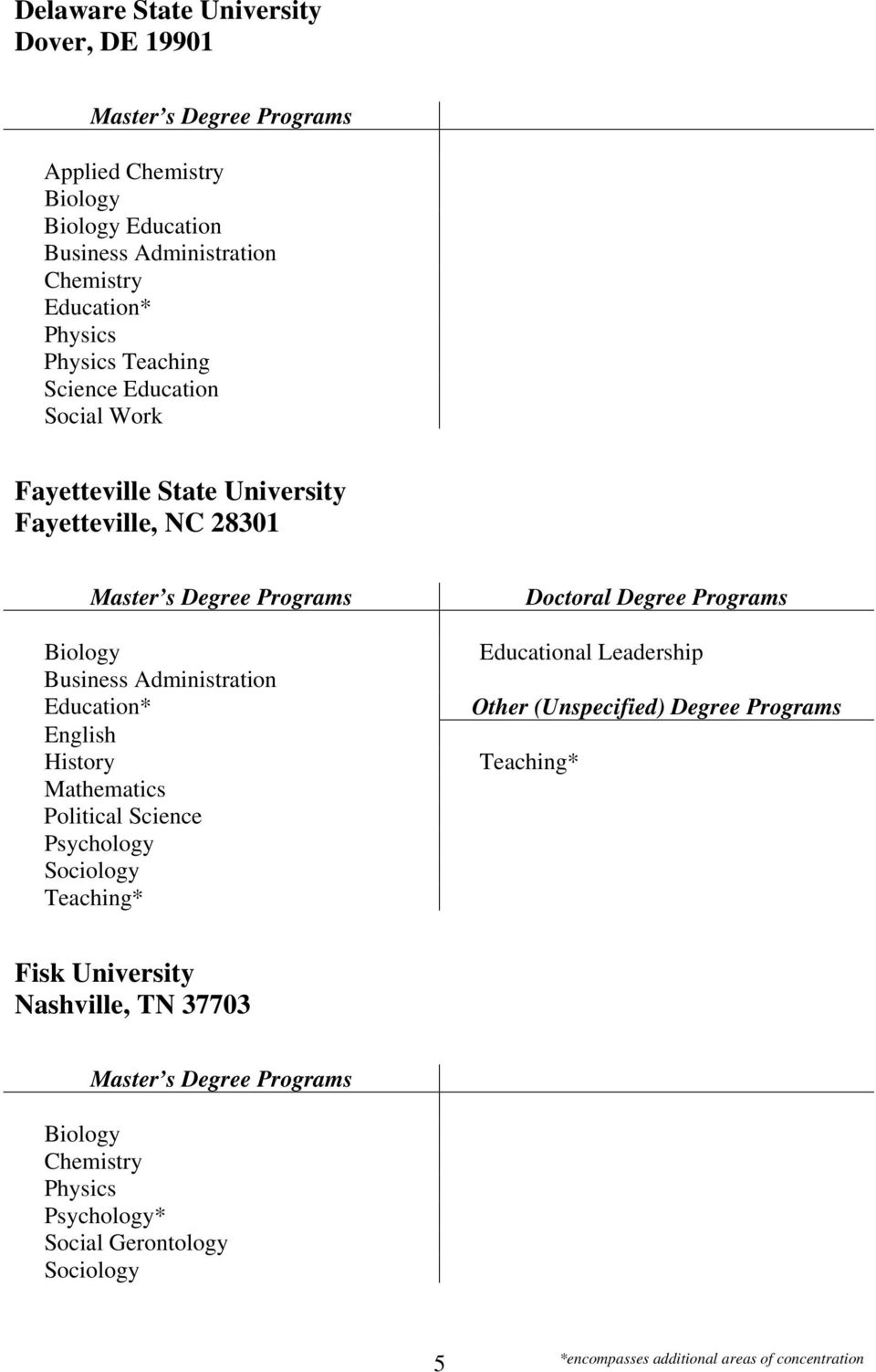 NC 28301 Political Science Psychology Sociology Teaching* Educational Leadership