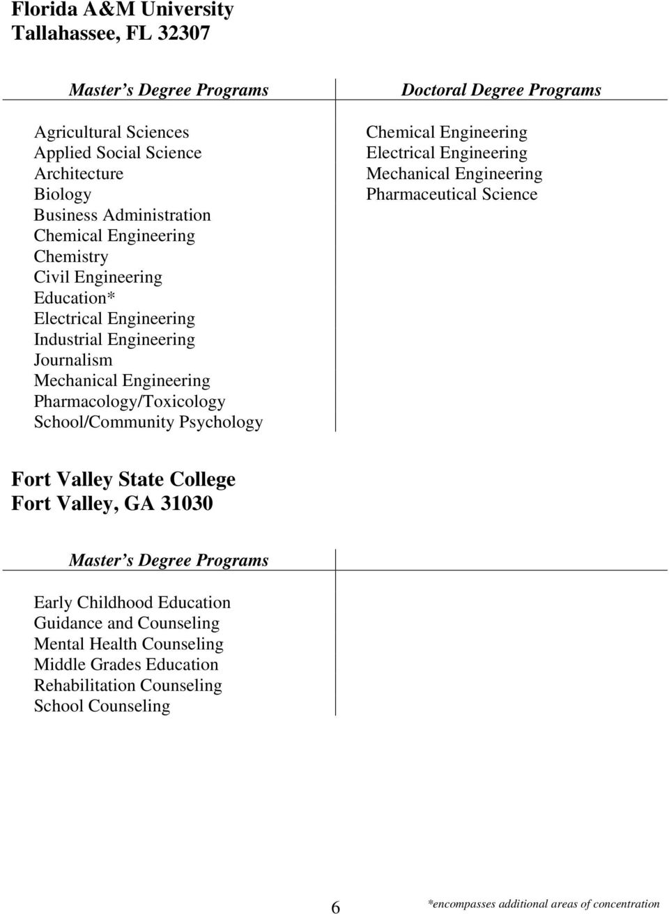 Psychology Chemical Engineering Electrical Engineering Mechanical Engineering Pharmaceutical Science Fort Valley State College Fort