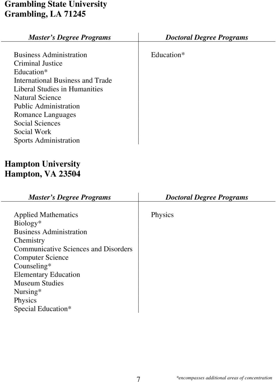 Administration Hampton University Hampton, VA 23504 Applied * Communicative Sciences and Disorders