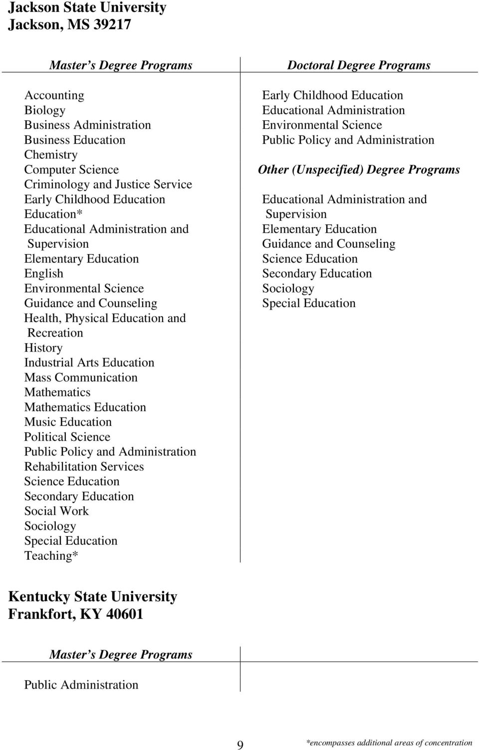 Public Policy and Administration Rehabilitation Services Science Education Secondary Education Social Work Sociology Teaching* Early Childhood Education Educational Administration Environmental